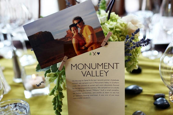 Wedding table number with names of travel destinations