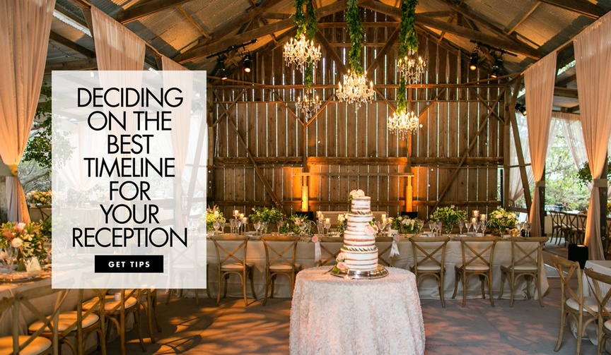 the best wedding reception timeline for you