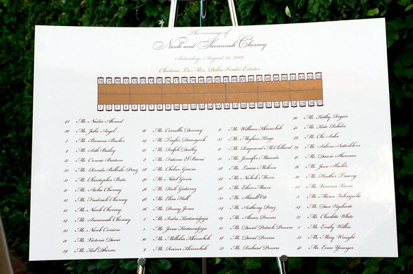 Table assignments with numbers and names