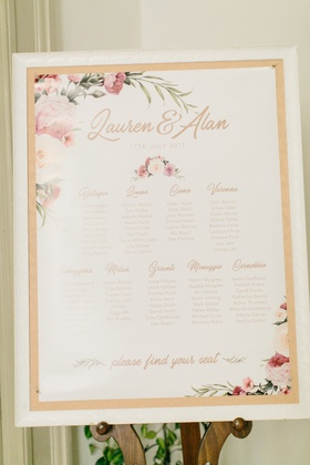 Destination wedding seating chart with pink flower print design tables named after italy cities