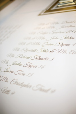 White vinyl table with gold script featuring wedding table assignments