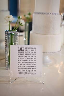 Cake description and 3-tier white cake