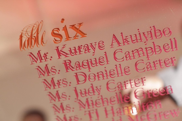Pink and orange guest names on mirror