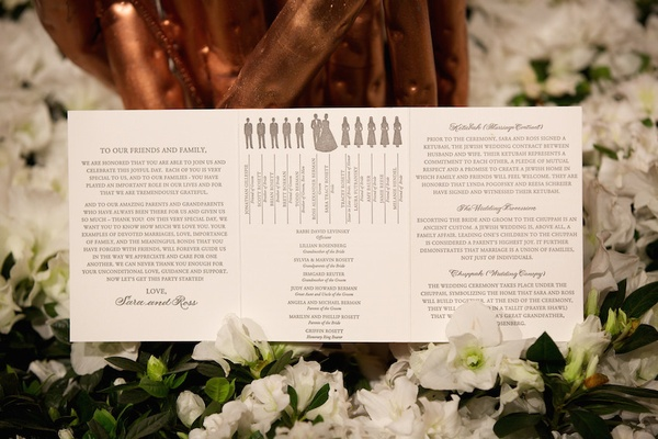 Wedding ceremony program for Jewish wedding