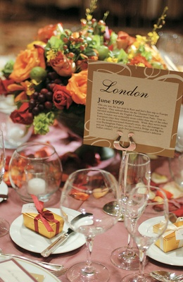 Gold table name stationery with city names and dates