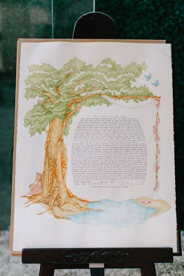Custom Jewish wedding decor and document ketubah with personalized details illustrations