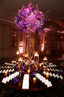 Wedding reception escort card table with purple hydrangeas, orchids, lisianthus, floating candles