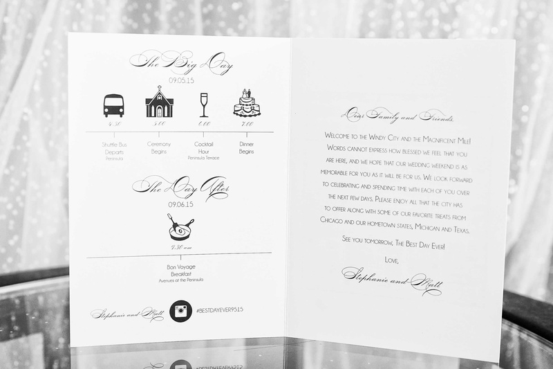 black and white wedding weekend itinerary with cute icons and script describing wedding day after