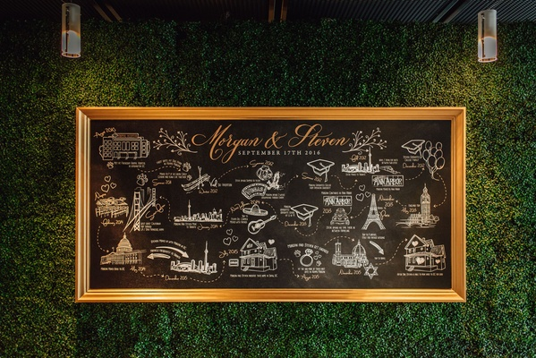 Wedding reception cocktail hour chalkboard sign illustrations drawings trips cities events