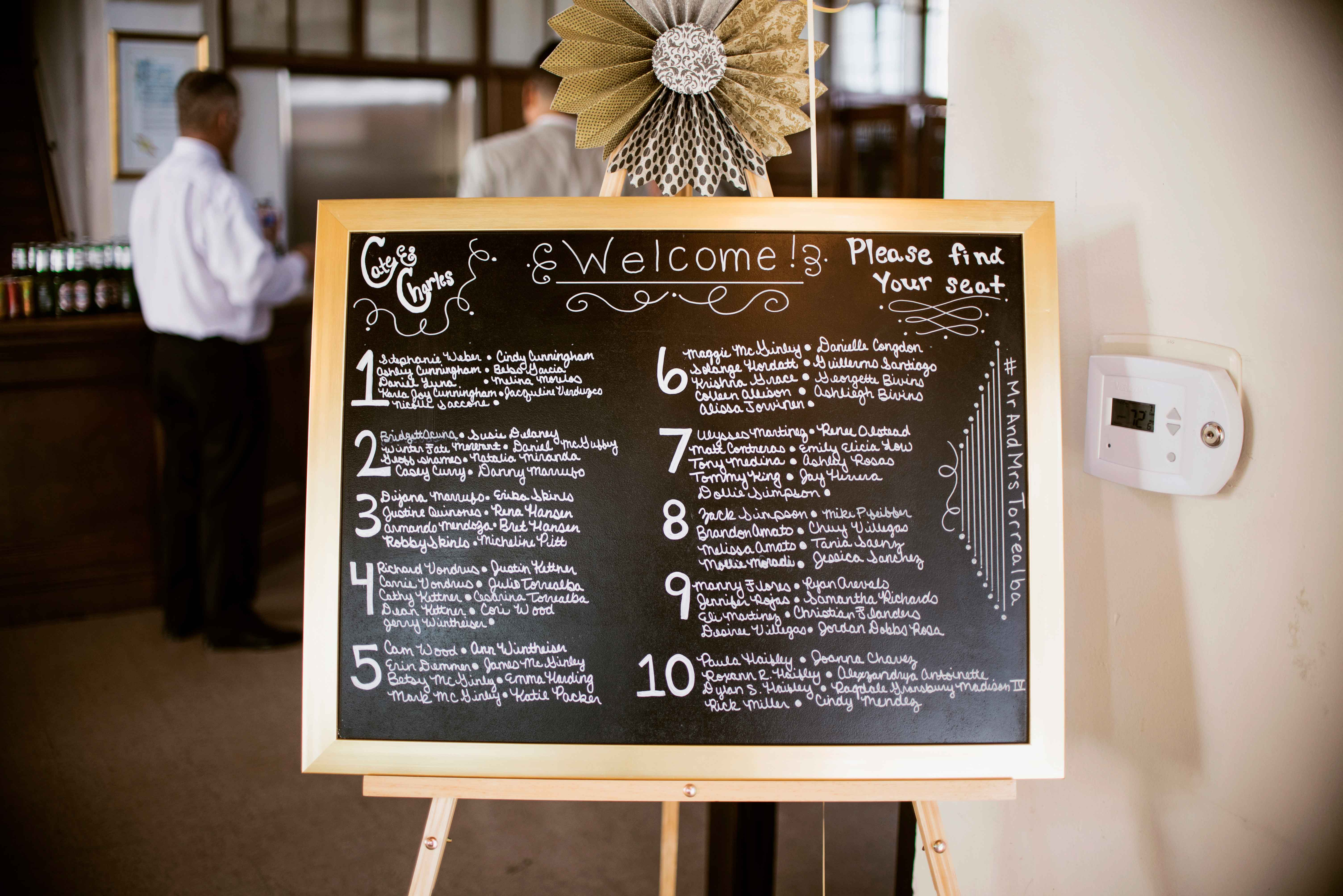 DIY chalkboard seating chart at Miss Rockabilly Ruby wedding